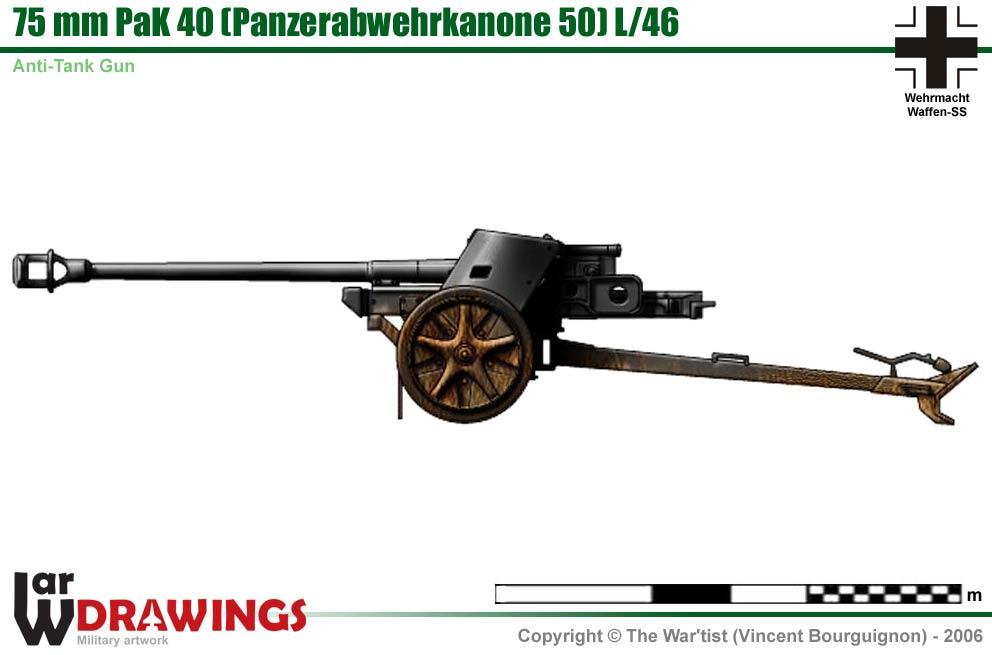 German 50 Mm Anti Tank Gun: 75 Mm PaK 40